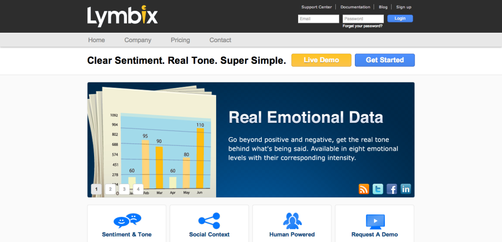 Lymbix · Sentiment Analysis Reinvented