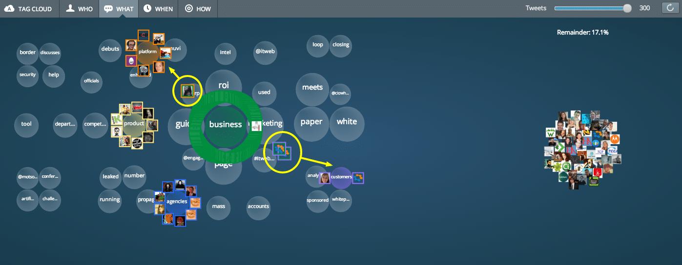 Visual data screen