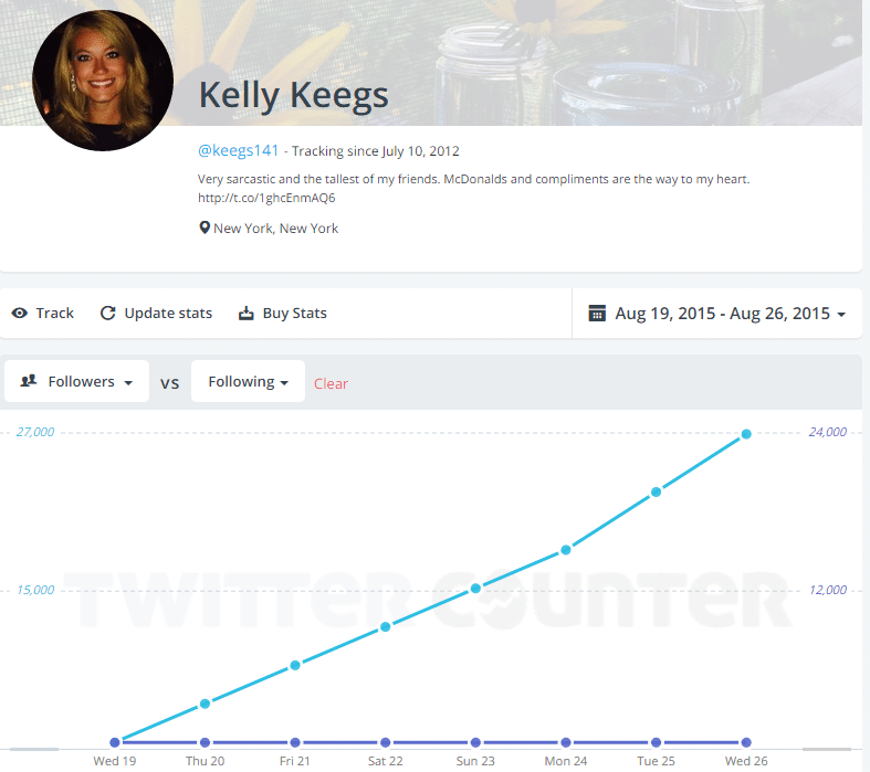 Keegs twitter growth